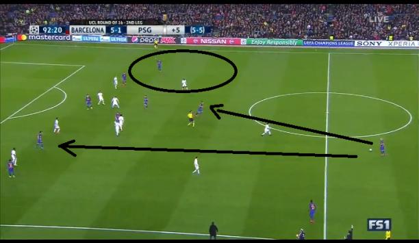 Barcelona PSG tactical analysis